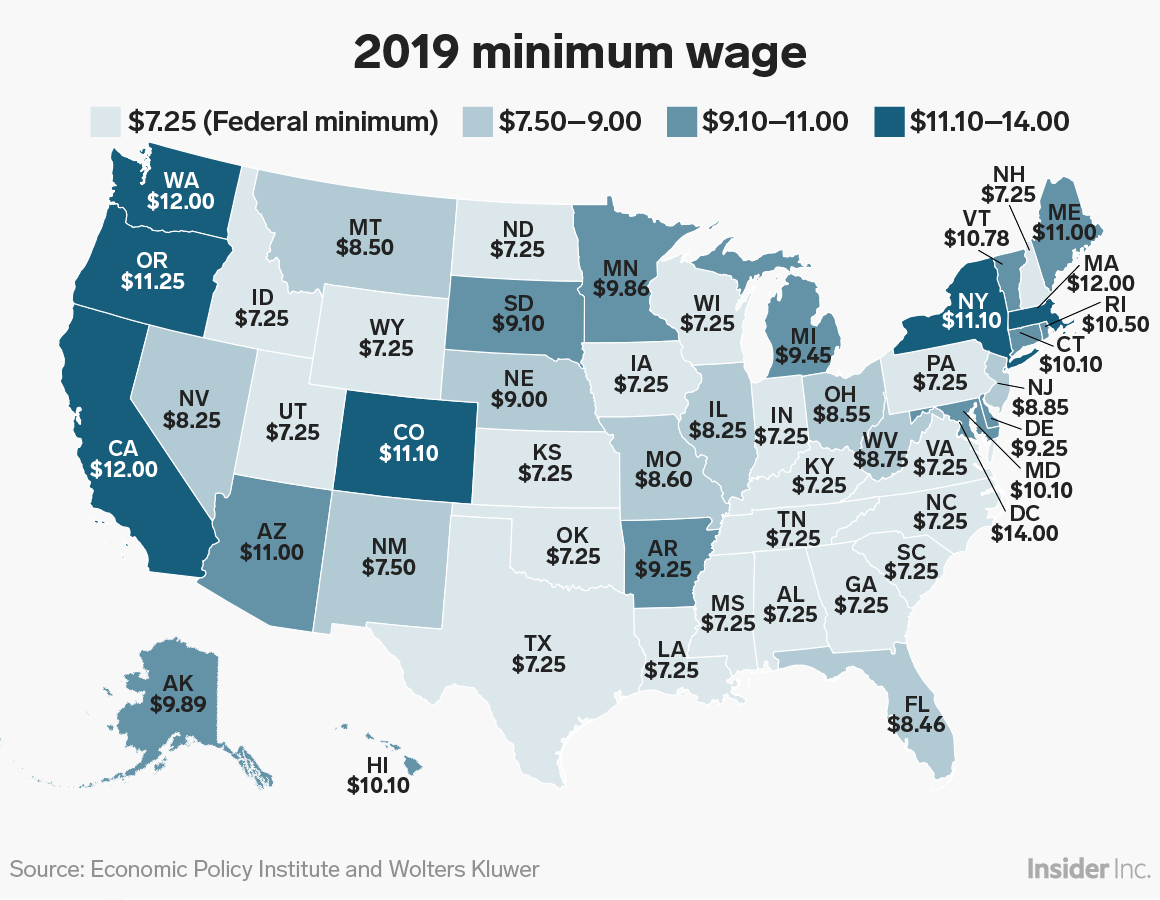 2019 minimum wage